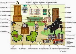 vocabulaire de la chambre lexique la chambre lire la description d une chambre compréhension