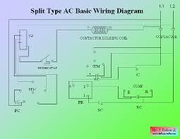 miller ac unit wiring diagram on miller images free download