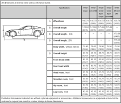c6 corvette weight 2005 corvette specs
