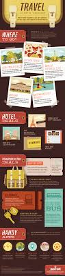 traveling on a budget images Budget travel tips and tricks lemonly infographics jpg
