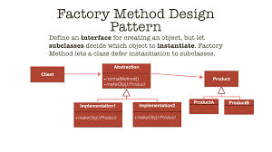 factory design pattern factory method design pattern in java tutorial