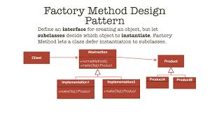 pattern design java factory method design pattern in java tutorial youtube