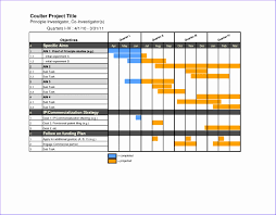 gantt chart free template ru rack unit examples of pseudocode and