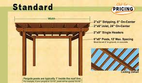 Wood For Pergola by Diy Lumber Packages Lawn Master Outdoor Living Llc