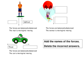 force diagrams by physics teacher teaching resources tes