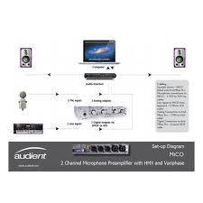 audient mico audio recording interface set up diagram with another