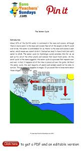 Water Cycle Worksheet Pdf The Water Cycle Explanation Text Go To Http