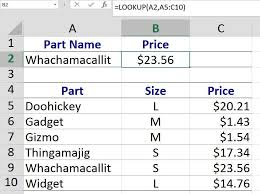 How To Create A Lookup Table In Excel Find Information With Excel U0027s Lookup Function