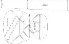 amazon com dreadnought acoustic guitar layout template guitar