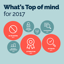 top colors 2017 what u0027s top of mind for 2017 ias insider