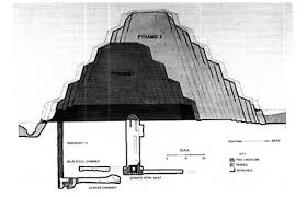 saqqara north early dynastic tombs to saqqara pyramids of the