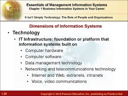 chapter 1 business information systems in your career