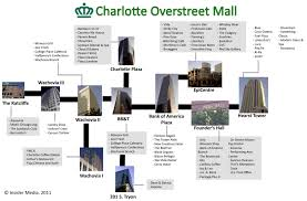 Mall Of America Map by Charlotte Insider Charlotte Overstreet Mall Map