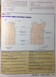 Sewing Machine Parts Diagram Worksheet Class Assignments Home Economics