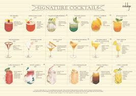 cocktail drinks menu cocktail menu indulge restaurant u0026 bar thailand