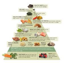 atkins diet secrets revealed