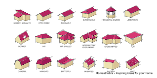 Hip And Valley Roof Design Learn About The 20 Most Popular Roof Types For Your Future Home
