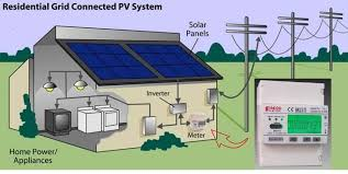 solar net metering wiring diagram wiring diagram and schematic