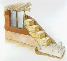 Exterior Wall Thickness Structure Exterior Walls Greenbuildingadvisor Com