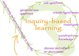 opeduca inquiry based learning