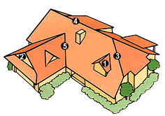 Dormer Laboratories Roofing Termsroofing Terms Used By Roofers