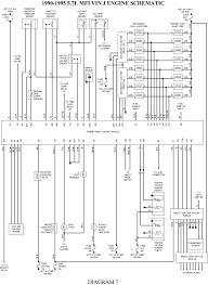 wiring diagrams 95 corvette u2013 the wiring diagram u2013 readingrat net