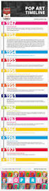 best 25 timeline project ideas on pinterest timeline ideas