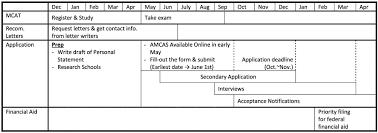 med application pre med advising preprofessional advising