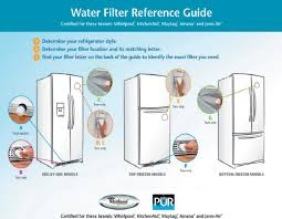 Kitchen Aid Water Filter by Water Purification And Fridge Water Filters