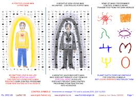 what is with your spirit soul and physical body angels heaven org