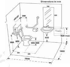 Ada Requirements For Bathrooms by Toilet Cubicle Dimensions Cubicles Toilets And Panama On