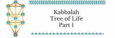 kabbalah tree of pt 1 the sephirot walking kabbalah
