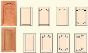 kitchen cabinet styles kitchen cabinet doors new kitchen cabinets u2026
