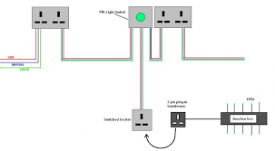 how to control plinth leds from light switch not socket diynot