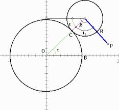 epitrochoids math images