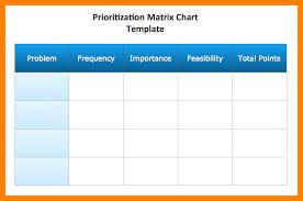 6 matrix template informal letter