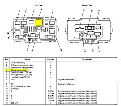 2004 honda civic fuse box honda wiring diagrams for diy car repairs
