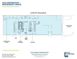 Houston Culture Map Braun To Redevelop 4721 N Main Page 3 The Heights Haif