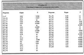 examen de 5 grado con respuestas actitudes éticas ante los problemas de manejo de los pacientes con