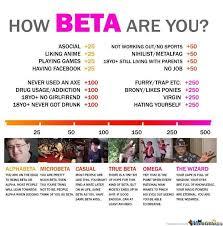 Beta Meme - how beta are you wizard by shadowgun meme center