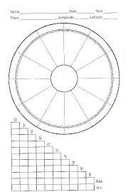 blank astrology wheel
