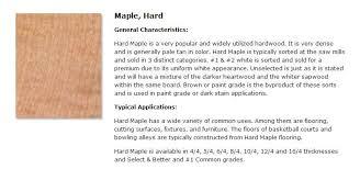 maple species data plus hardwood moulding calculator