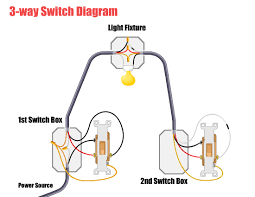 how to wire a light switch diagram in 2 3 way best of new how