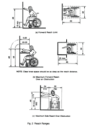 handicapped accessible bathroom plans hondaherreros com best 20 wheelchair dimensions ideas on pinterest bathroom design layout wheelchairs and planshandicap accessible handicapped plans