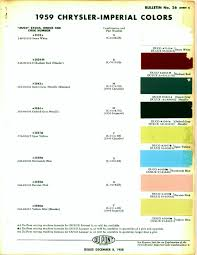 1959 chrysler and imperial paint chip charts