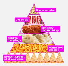 21 food pyramids that will truly inspire you