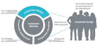 corporate design elemente corporate design krahl kommunikation