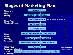 marketing plan 12 month marketing plan template 12 month