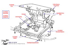 keen corvette c3 corvette headlight housing door parts parts