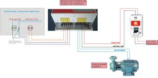 3 phase motor wiring diagram saleexpert me